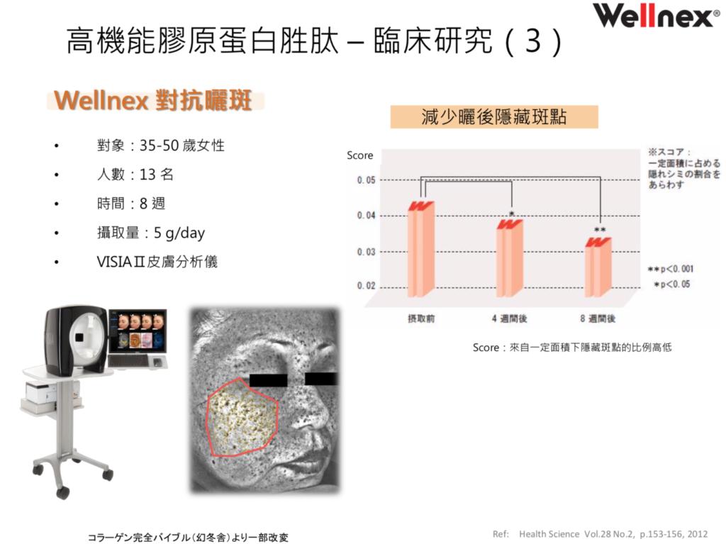 膠原蛋白-膠原蛋白功效-膠原蛋白推薦-日本膠原蛋白推薦2019-日本膠原蛋白推薦2020-日本膠原蛋白推薦2021-魚膠原蛋白推薦-膠原蛋白推薦ptt-pro-hyp二肽膠原蛋白推薦-膠原蛋白粉功效-膠原蛋白是什麼-膠原蛋白好處-膠原蛋白何時吃-二胜肽膠原蛋白
