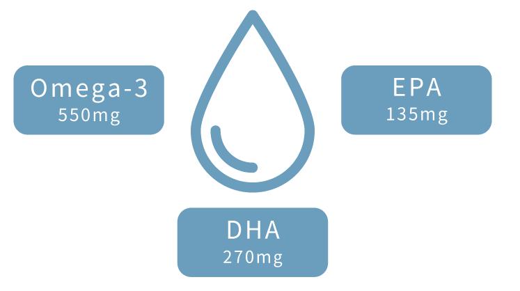 魚油膽固醇三酸甘油脂-吃什麼可以降膽固醇-魚油功效-魚油推薦-魚油降血脂-Omega-3-降血脂健康食品-如何快速降低膽固醇-降膽固醇保健食品ptt-高血脂飲食禁忌-藻油推薦ptt-dha藻油什麼時候吃-藻油推薦-藻油孕婦-安心藻油-lifes omega 藻油-2019-2020-2021ptt整理推薦